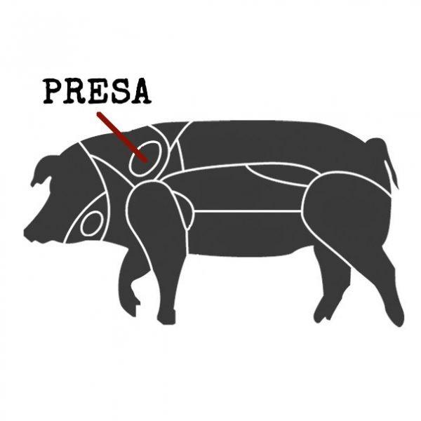 Presa Ibérica de Bellota posizione
