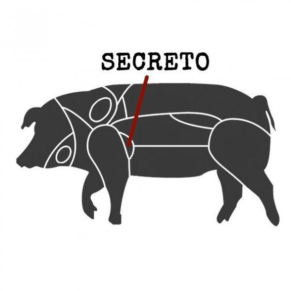 Secreto Ibérico de Bellota