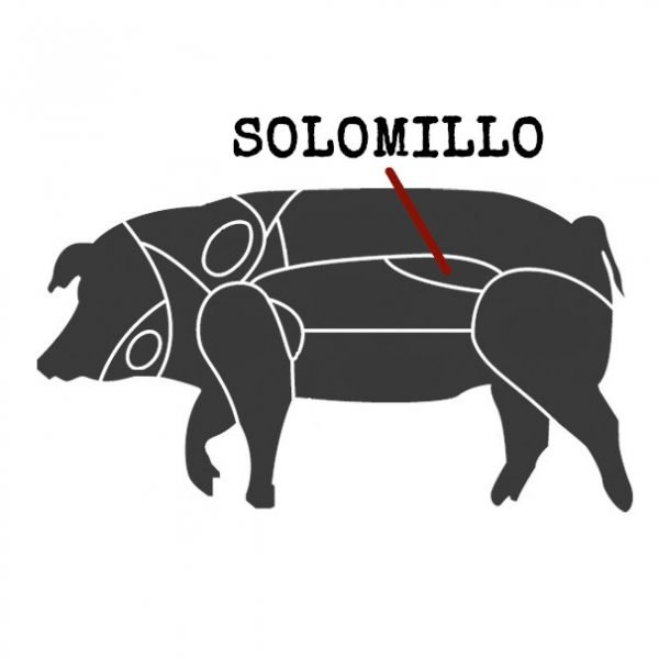 Solomillo Ibérico de Bellota